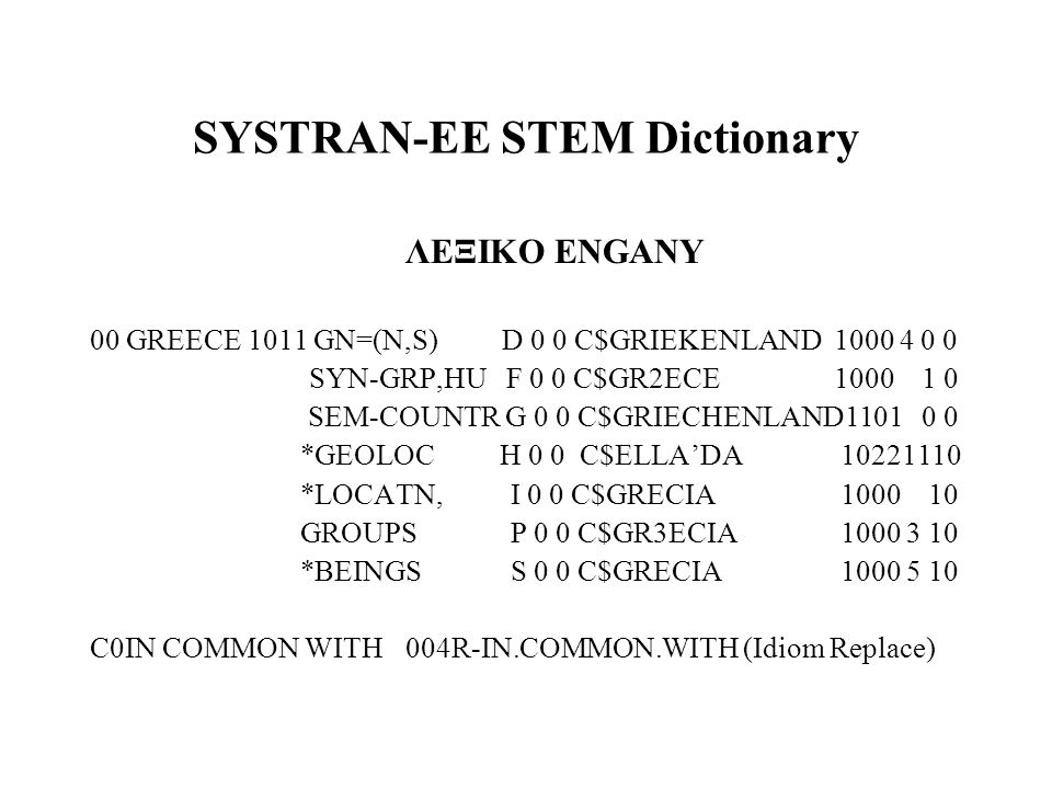 SYSTRAN-EE STEM Dictionary ΛΕΞΙΚΟ ENGANY 00 GREECE 1011 GN=(N,S) D 0 0 C$GRIEKENLAND 1000 4 0 0 SYN-GRP,HU F 0 0 C$GR2ECE 1000 1 0 SEM-COUNTR G 0 0 C$