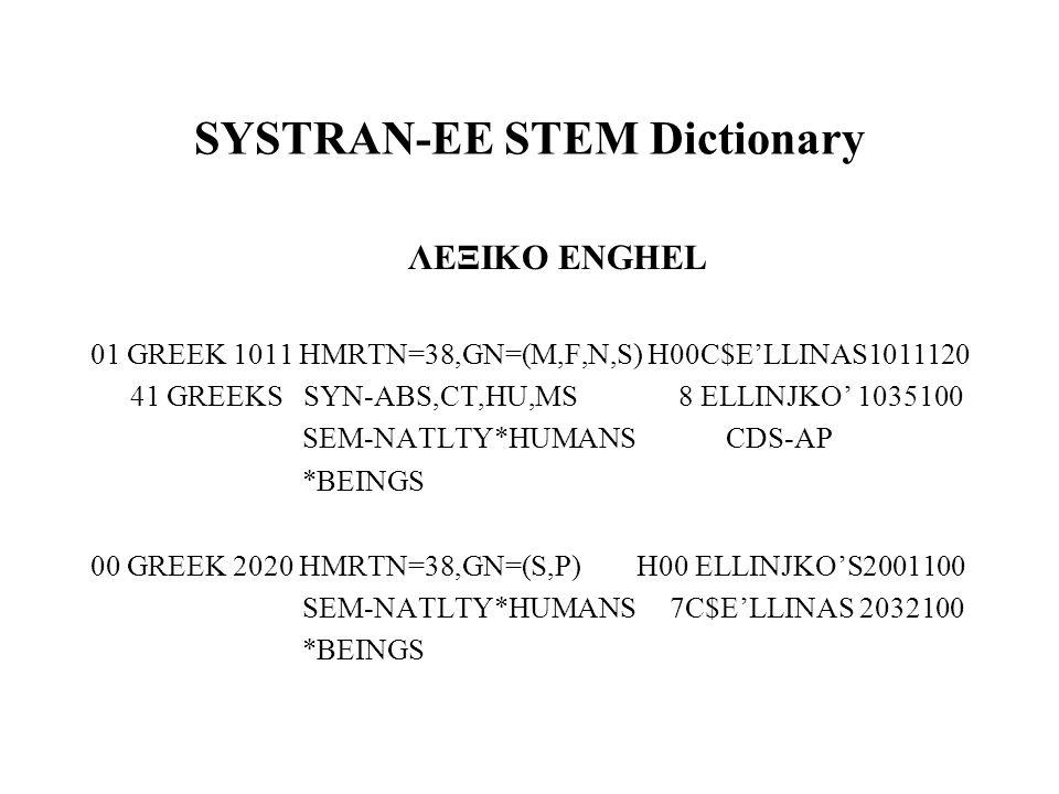 SYSTRAN-EE STEM Dictionary ΛΕΞΙΚΟ ENGHEL 01 GREEK 1011 HMRTN=38,GN=(M,F,N,S) H00C$E'LLINAS1011120 41 GREEKS SYN-ABS,CT,HU,MS 8 ELLINJKO' 1035100 SEM-N