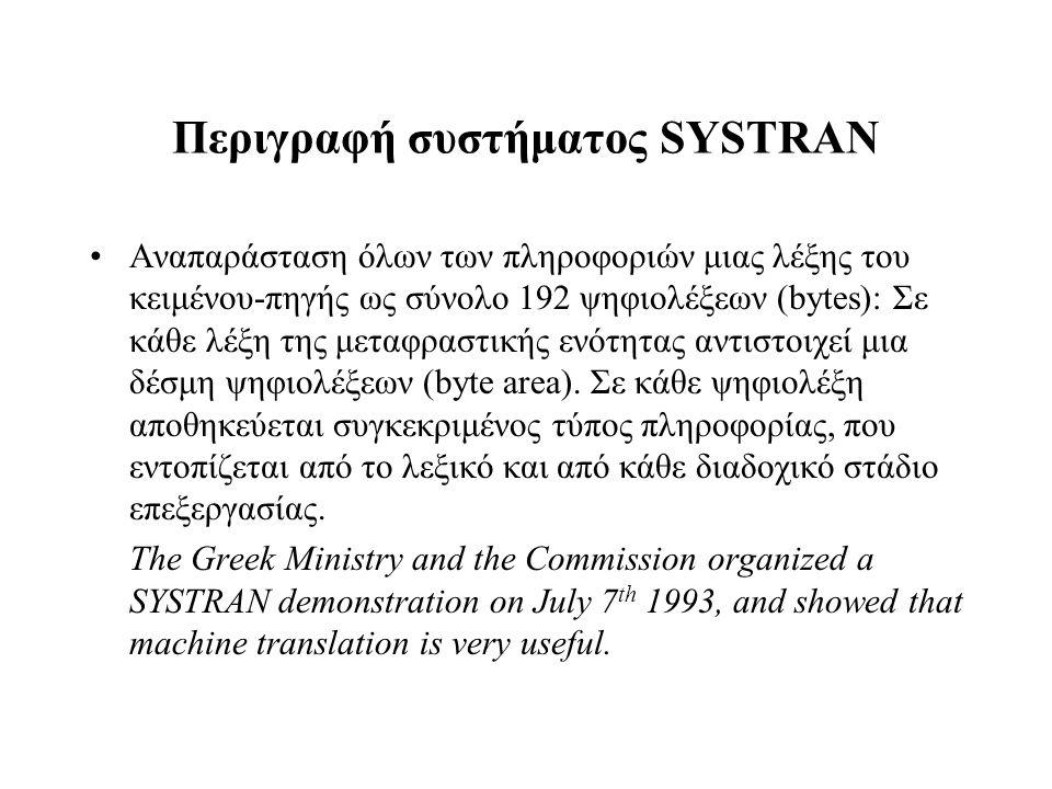 Περιγραφή συστήματος SYSTRAN Αναπαράσταση όλων των πληροφοριών μιας λέξης του κειμένου-πηγής ως σύνολο 192 ψηφιολέξεων (bytes): Σε κάθε λέξη της μεταφ