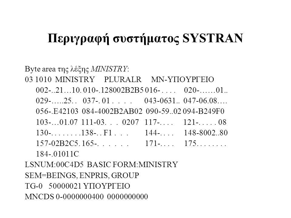 Περιγραφή συστήματος SYSTRAN Byte area της λέξης MINISTRY: 03 1010 MINISTRY PLURALR MN-ΥΠΟΥΡΓΕΙΟ 002-..21…10. 010-.128002B2B5 016-.... 020-……01.. 029-