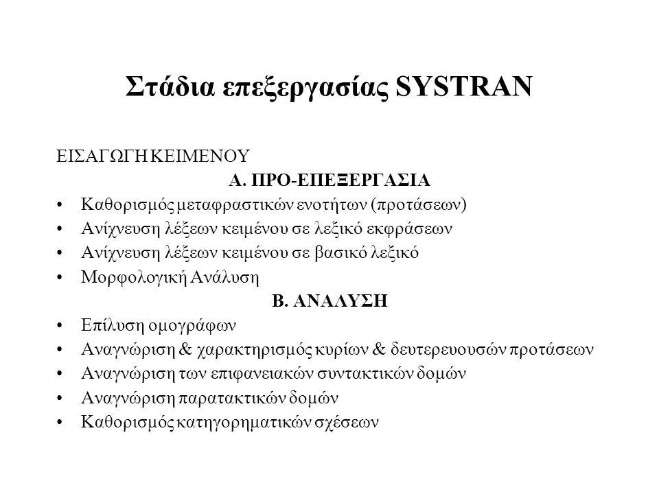 Στάδια επεξεργασίας SYSTRAN ΕΙΣΑΓΩΓΗ ΚΕΙΜΕΝΟΥ Α. ΠΡΟ-ΕΠΕΞΕΡΓΑΣΙΑ Καθορισμός μεταφραστικών ενοτήτων (προτάσεων) Ανίχνευση λέξεων κειμένου σε λεξικό εκφ