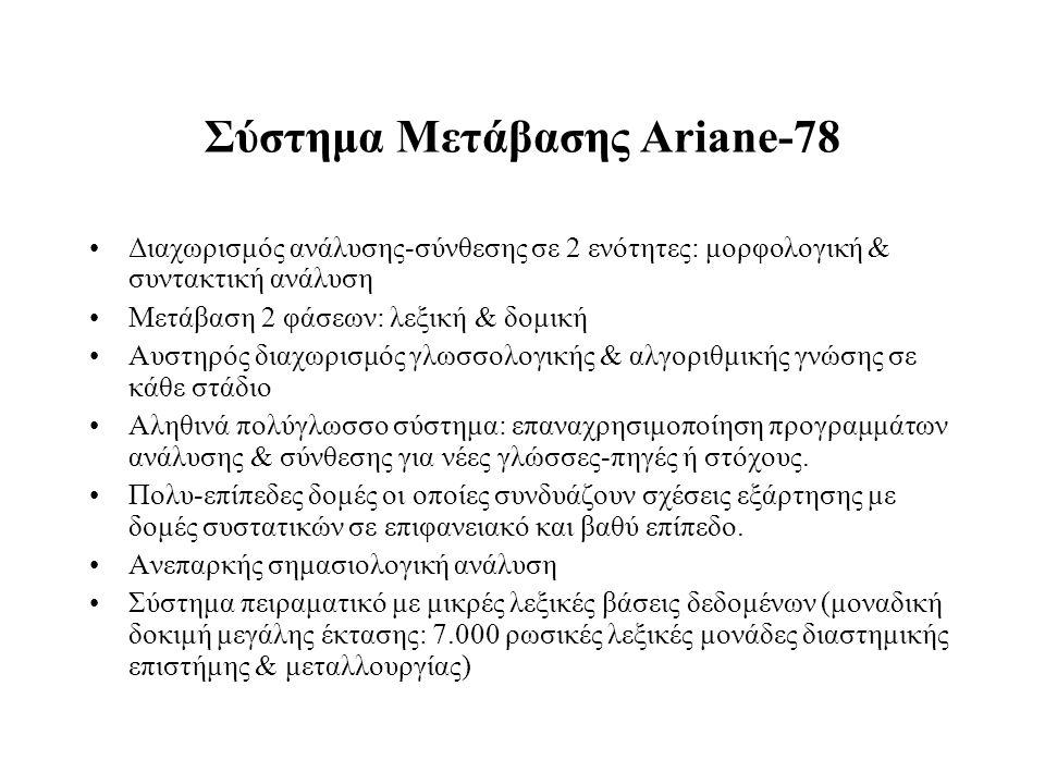 Σύστημα Μετάβασης Ariane-78 Διαχωρισμός ανάλυσης-σύνθεσης σε 2 ενότητες: μορφολογική & συντακτική ανάλυση Μετάβαση 2 φάσεων: λεξική & δομική Αυστηρός