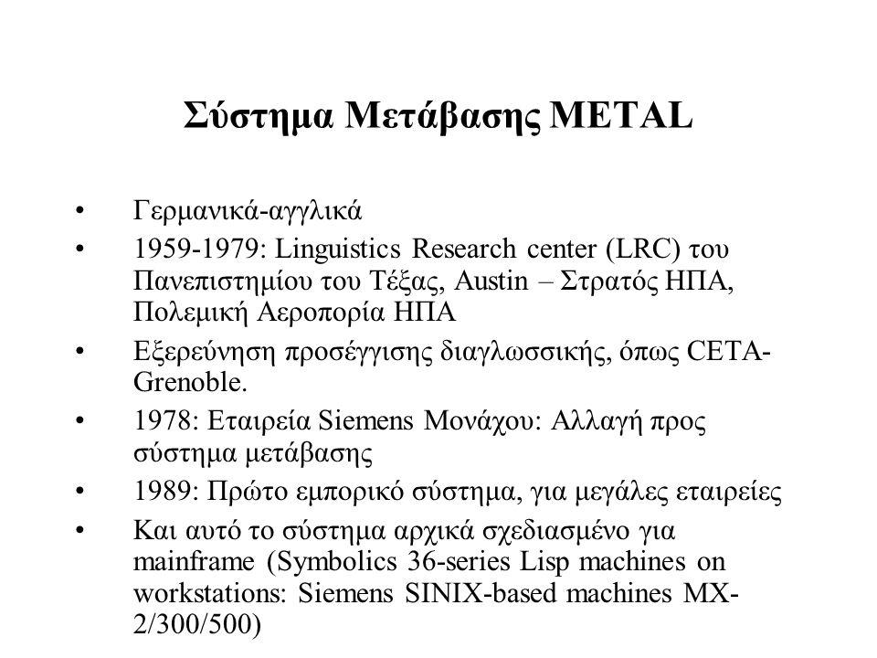 Σύστημα Μετάβασης METAL Γερμανικά-αγγλικά 1959-1979: Linguistics Research center (LRC) του Πανεπιστημίου του Τέξας, Austin – Στρατός ΗΠΑ, Πολεμική Αερ