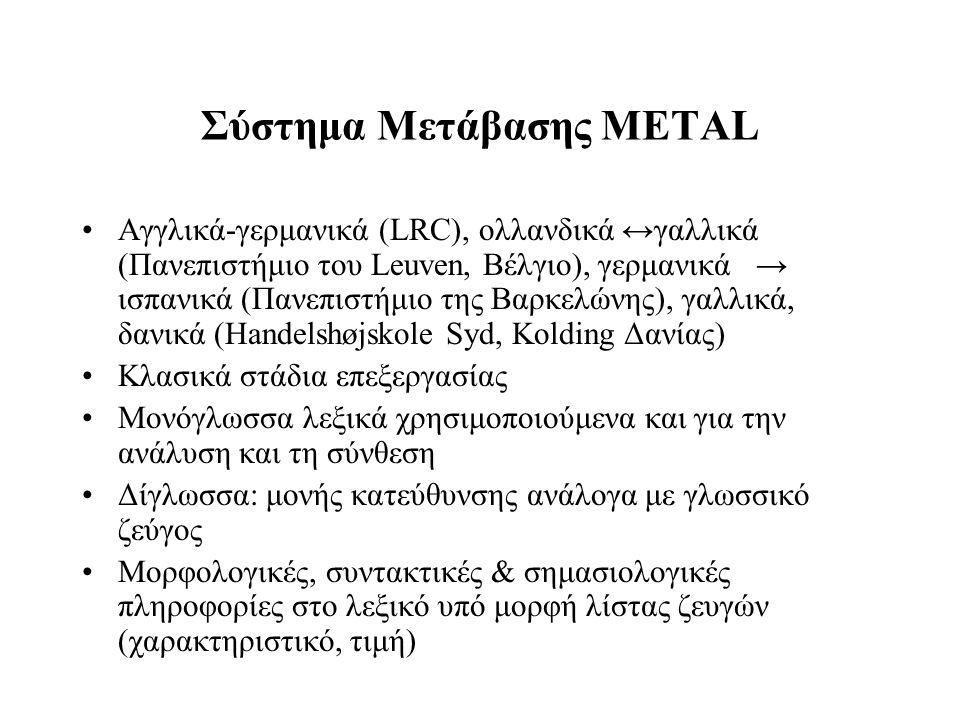 Σύστημα Μετάβασης METAL Αγγλικά-γερμανικά (LRC), ολλανδικά ↔γαλλικά (Πανεπιστήμιο του Leuven, Βέλγιο), γερμανικά → ισπανικά (Πανεπιστήμιο της Βαρκελών