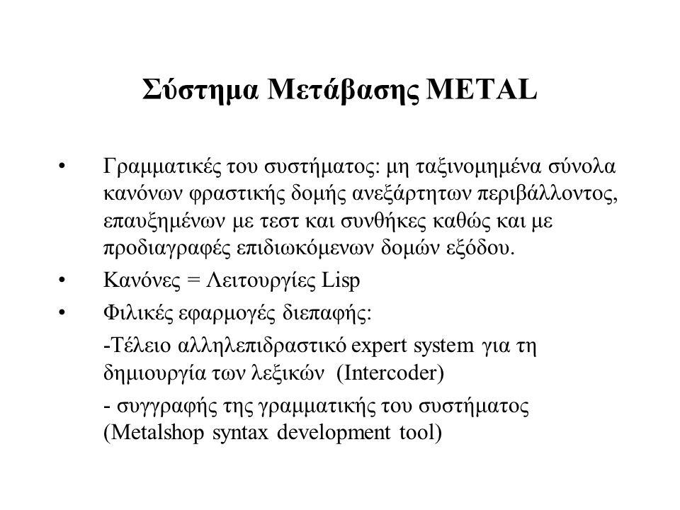 Σύστημα Μετάβασης METAL Γραμματικές του συστήματος: μη ταξινομημένα σύνολα κανόνων φραστικής δομής ανεξάρτητων περιβάλλοντος, επαυξημένων με τεστ και