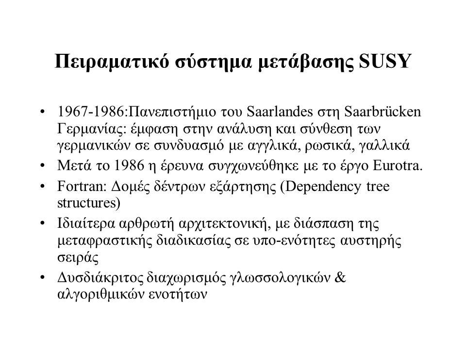 Πειραματικό σύστημα μετάβασης SUSY 1967-1986:Πανεπιστήμιο του Saarlandes στη Saarbrücken Γερμανίας: έμφαση στην ανάλυση και σύνθεση των γερμανικών σε