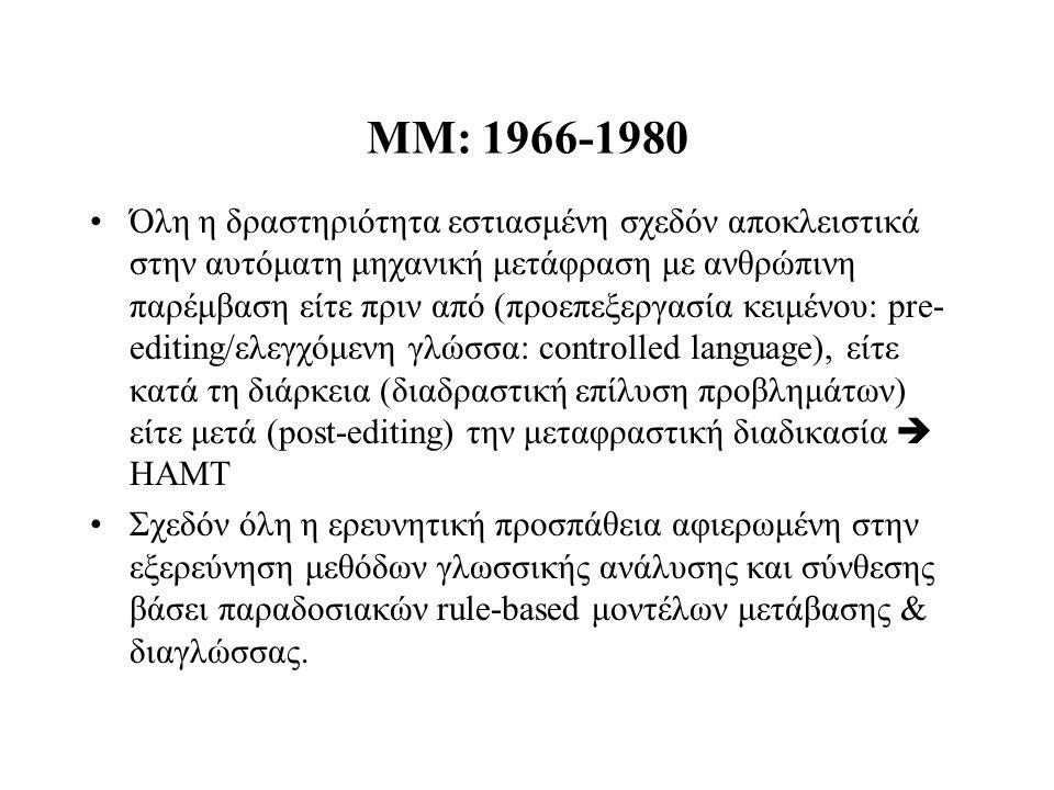 MM: 1966-1980 Όλη η δραστηριότητα εστιασμένη σχεδόν αποκλειστικά στην αυτόματη μηχανική μετάφραση με ανθρώπινη παρέμβαση είτε πριν από (προεπεξεργασία