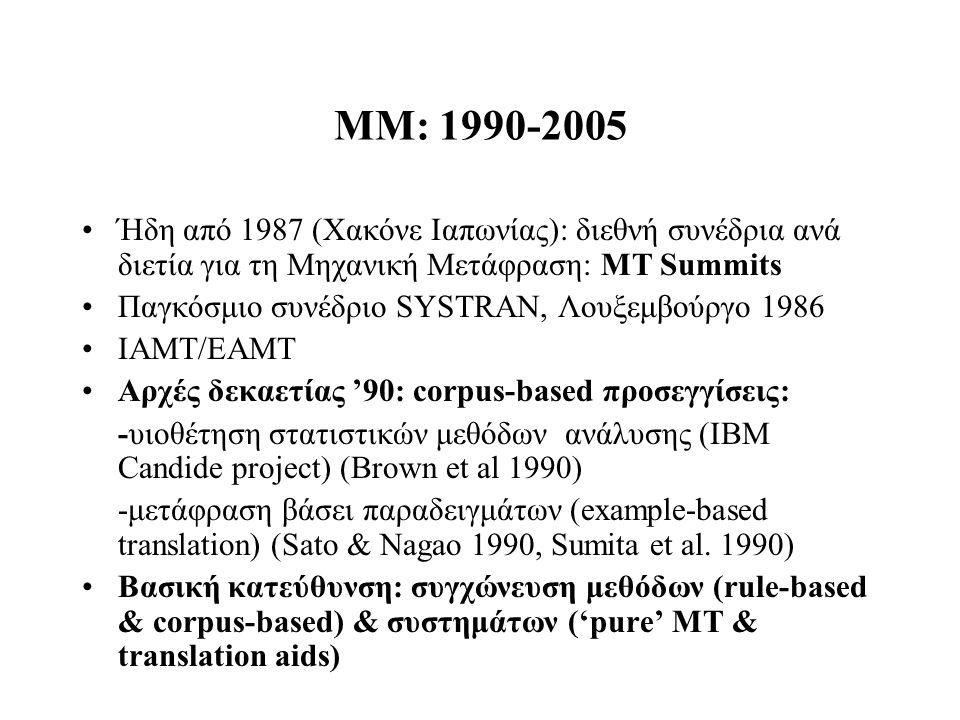ΜΜ: 1990-2005 Ήδη από 1987 (Χακόνε Ιαπωνίας): διεθνή συνέδρια ανά διετία για τη Μηχανική Μετάφραση: MT Summits Παγκόσμιο συνέδριο SYSTRAN, Λουξεμβούργ