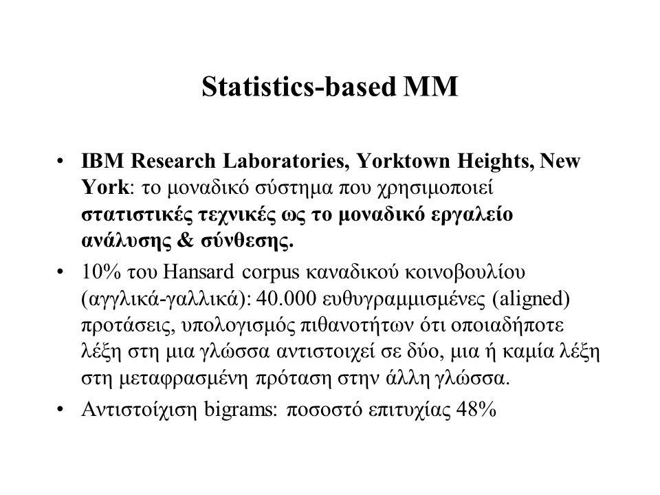 Statistics-based MM IBM Research Laboratories, Yorktown Heights, New York: το μοναδικό σύστημα που χρησιμοποιεί στατιστικές τεχνικές ως το μοναδικό ερ