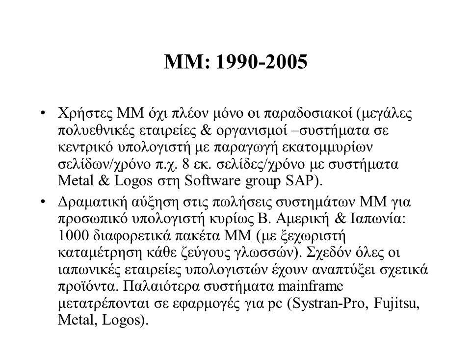 ΜΜ: 1990-2005 Χρήστες ΜΜ όχι πλέον μόνο οι παραδοσιακοί (μεγάλες πολυεθνικές εταιρείες & οργανισμοί –συστήματα σε κεντρικό υπολογιστή με παραγωγή εκατ