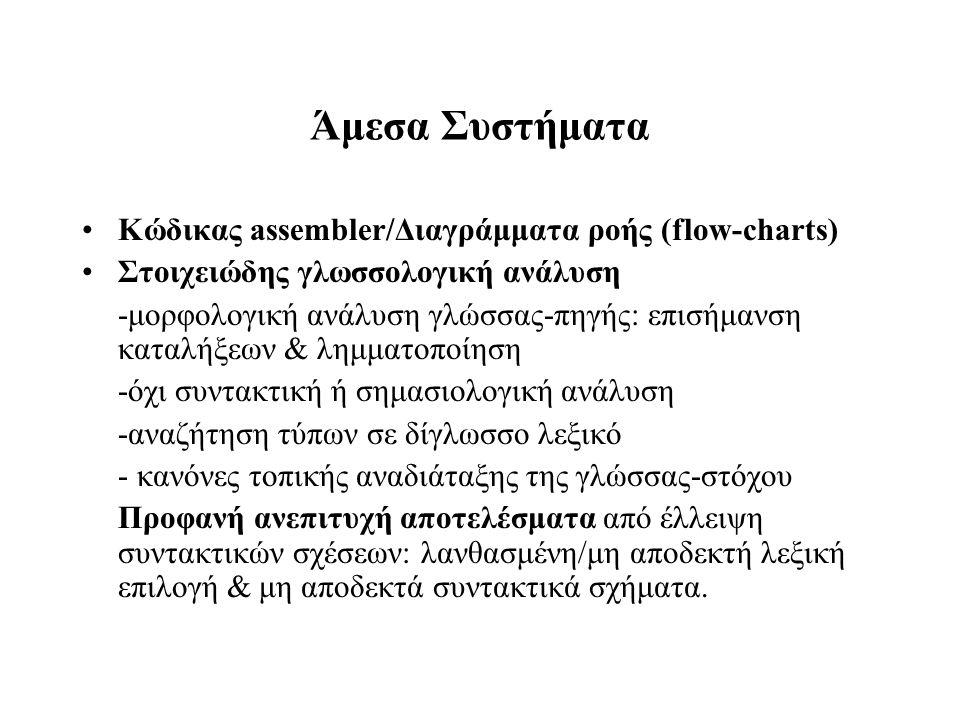 Άμεσα Συστήματα Κώδικας assembler/Διαγράμματα ροής (flow-charts) Στοιχειώδης γλωσσολογική ανάλυση -μορφολογική ανάλυση γλώσσας-πηγής: επισήμανση καταλ