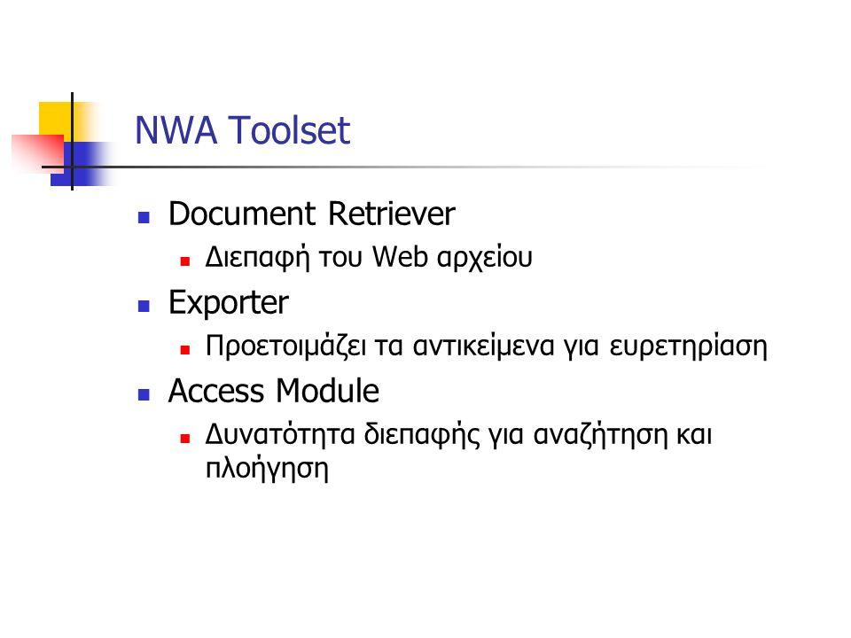 NWA Toolset Document Retriever Διεπαφή του Web αρχείου Exporter Προετοιμάζει τα αντικείμενα για ευρετηρίαση Access Module Δυνατότητα διεπαφής για αναζήτηση και πλοήγηση