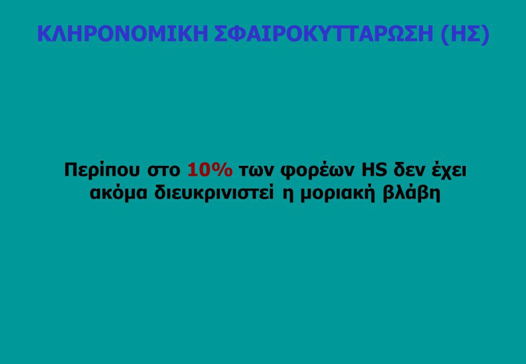 Περίπου στο 10% των φορέων HS δεν έχει ακόμα διευκρινιστεί η μοριακή βλάβη ΚΛΗΡΟΝΟΜΙΚΗ ΣΦΑΙΡΟΚΥΤΤΑΡΩΣΗ (ΗΣ)