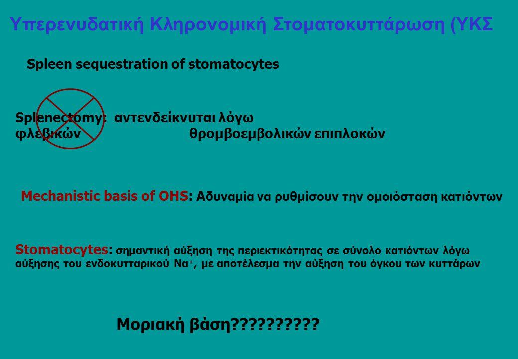 Splenectomy: αντενδείκνυται λόγω φλεβικών θρομβοεμβολικών επιπλοκών Mοριακή βάση?????????? Spleen sequestration of stomatocytes Mechanistic basis of O