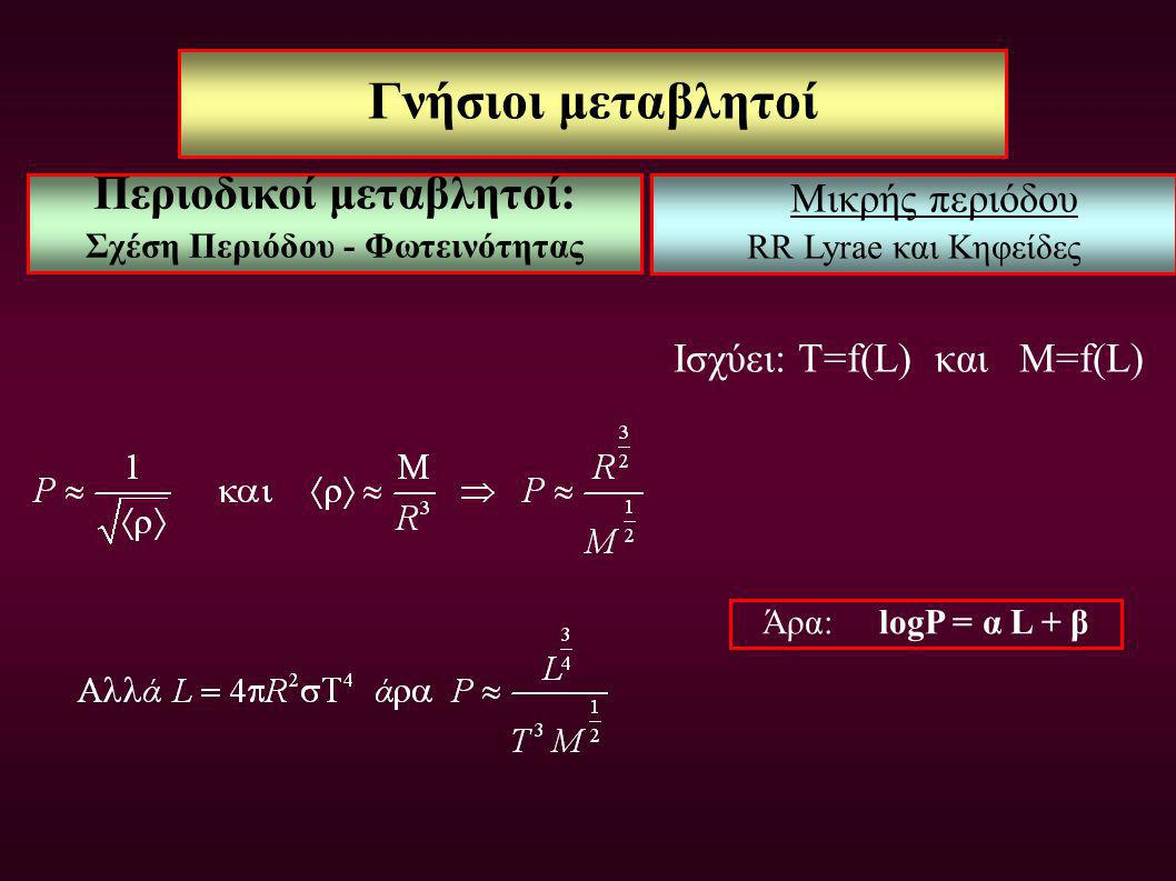 Γνήσιοι μεταβλητοί Μικρής περιόδου RR Lyrae και Κηφείδες Άρα: logP = α L + β Ισχύει: Τ=f(L) και M=f(L) Περιοδικοί μεταβλητοί: Σχέση Περιόδου - Φωτεινό