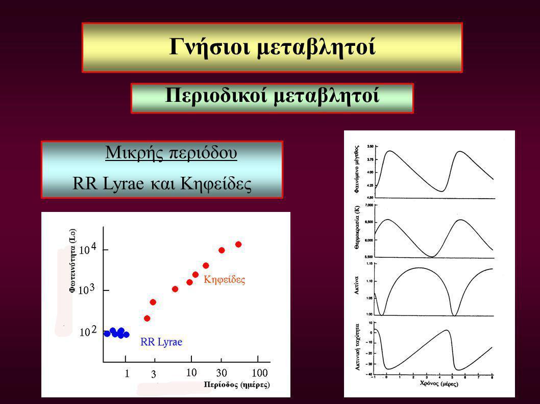 Γνήσιοι μεταβλητοί Περιοδικοί μεταβλητοί Μικρής περιόδου RR Lyrae και Κηφείδες