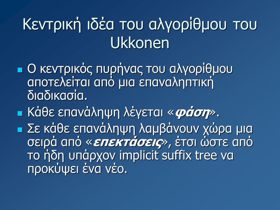 Κεντρική ιδέα του αλγορίθμου του Ukkonen Ο κεντρικός πυρήνας του αλγορίθμου αποτελείται από μια επαναληπτική διαδικασία.