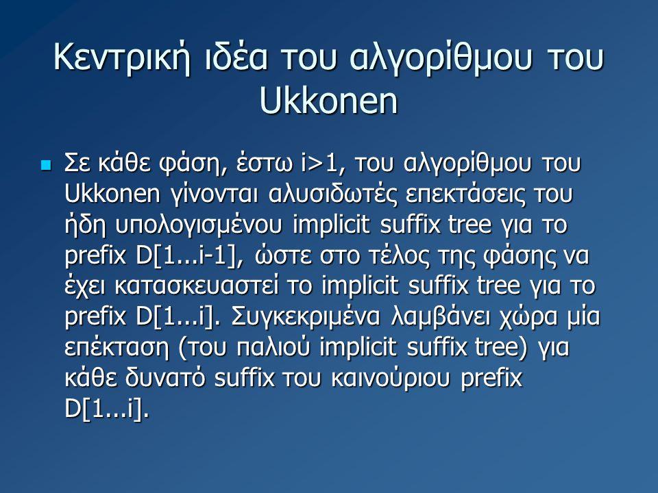 Κεντρική ιδέα του αλγορίθμου του Ukkonen Σε κάθε φάση, έστω i>1, του αλγορίθμου του Ukkonen γίνονται αλυσιδωτές επεκτάσεις του ήδη υπολογισμένου implicit suffix tree για το prefix D[1...i-1], ώστε στο τέλος της φάσης να έχει κατασκευαστεί το implicit suffix tree για το prefix D[1...i].