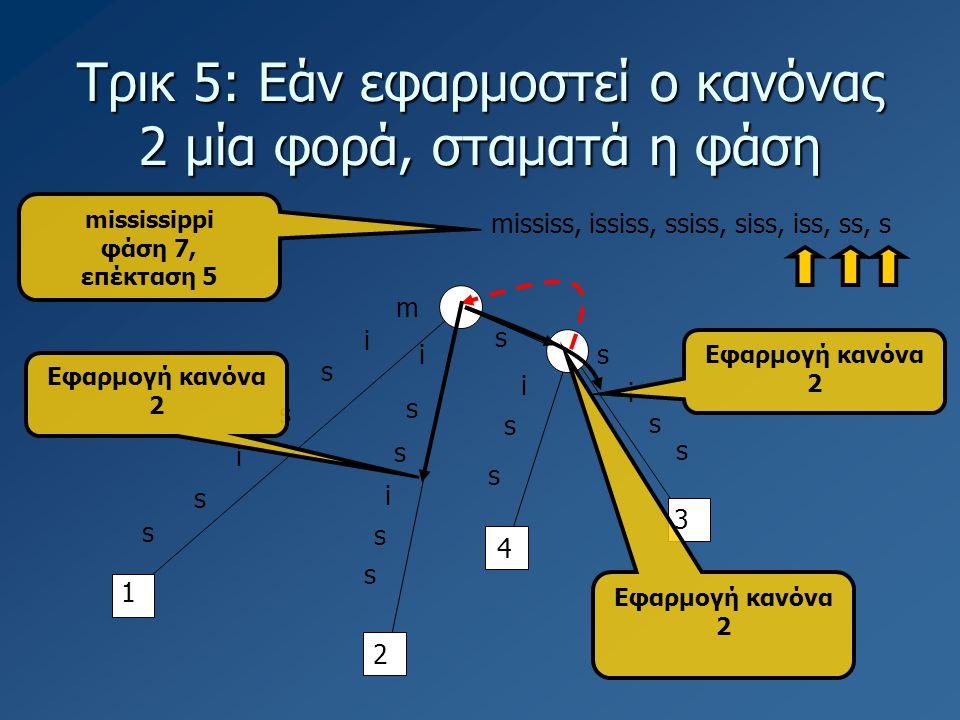 Τρικ 5: Εάν εφαρμοστεί ο κανόνας 2 μία φορά, σταματά η φάση 1 2 m i s s s i s i s s i s s s i s s 4 s i s s 3 mississ, ississ, ssiss, siss, iss, ss, s mississippi φάση 7, επέκταση 5 Εφαρμογή κανόνα 2