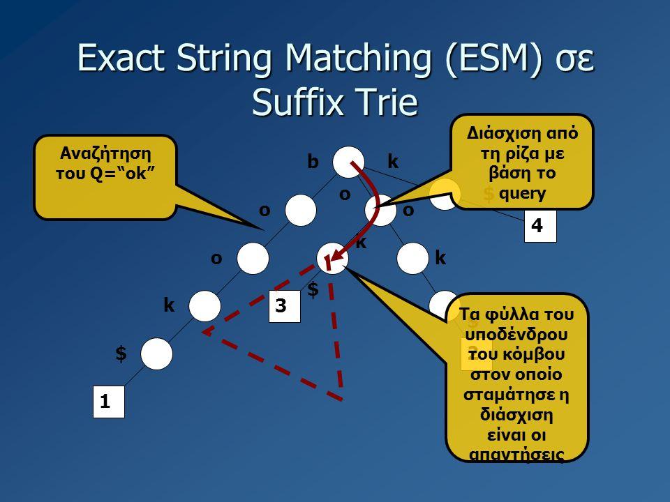Exact String Matching (ESM) σε Suffix Trie Αναζήτηση του Q= ok 1 3 4 2 b o o k o o k k k $ $ $ $ Διάσχιση από τη ρίζα με βάση το query Τα φύλλα του υποδένδρου του κόμβου στον οποίο σταμάτησε η διάσχιση είναι οι απαντήσεις