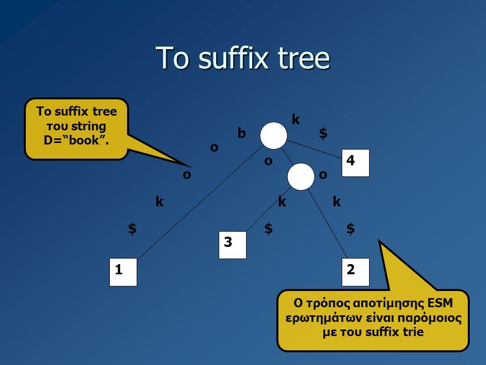 Συμβολισμοί D: data string D: data string n =  D  n =  D  Q: query string Q: query string m =  Q  m =  Q  S[i...j]: substring of S S[i...j]: substring of S