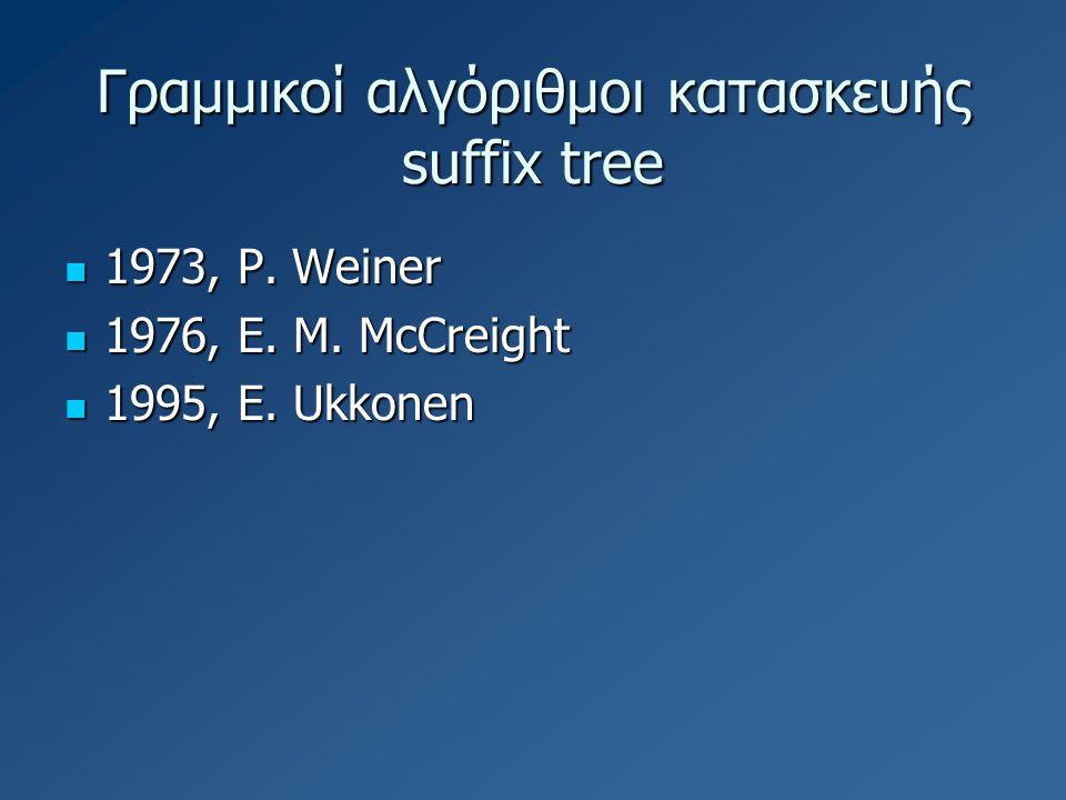 Γραμμικοί αλγόριθμοι κατασκευής suffix tree 1973, P. Weiner 1973, P. Weiner 1976, E. M. McCreight 1976, E. M. McCreight 1995, E. Ukkonen 1995, E. Ukko