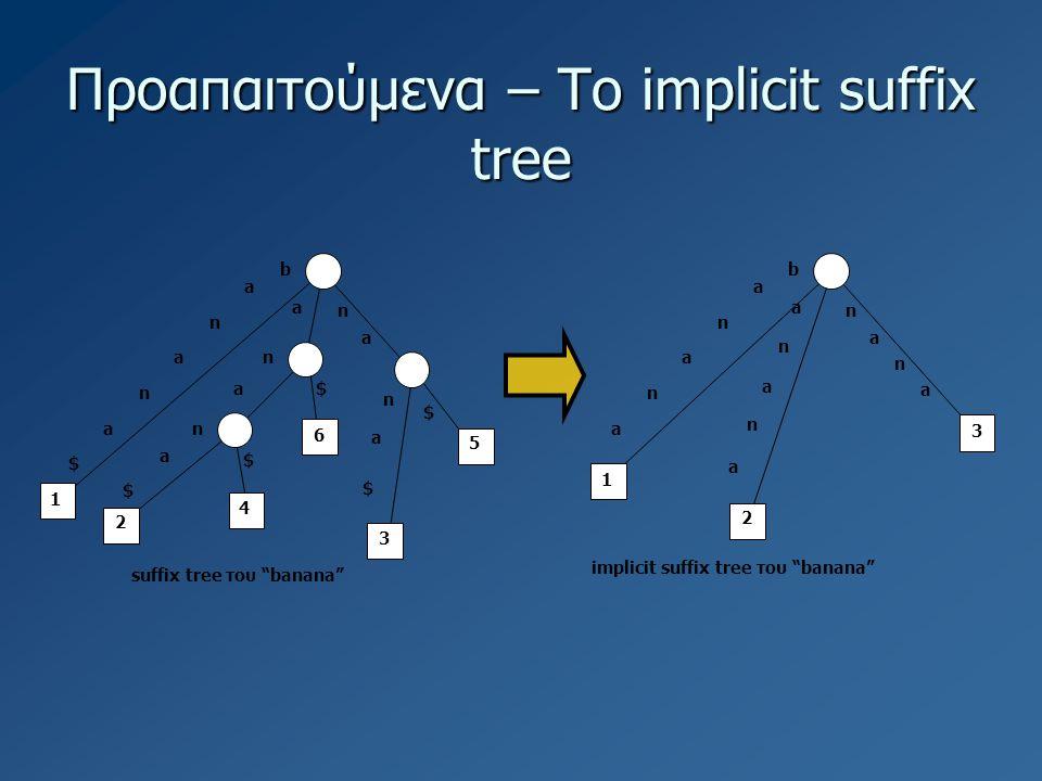 Προαπαιτούμενα – Τα suffix links 1 2 b a n a a $ $ $ n a n a a n $ 4 $ 6 n a n a $ 3 5 suffix tree του banana με ενσωματωμένα suffix links Ένα suffix link ξεκινά από έναν κόμβο που αναπαριστά ένα stirng αw (α: χαρακτήρας) και δείχνει στον κόμβο που αναπαριστά το w Suffix links μπορούμε να βάλουμε και σε implicit suffix tree