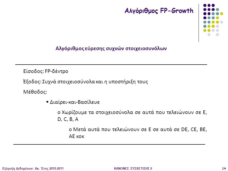Εξόρυξη Δεδομένων: Ακ. Έτος 2010-2011ΚΑΝΟΝΕΣ ΣΥΣΧΕΤΙΣΗΣ ΙI14 Αλγόριθμος εύρεσης συχνών στοιχειοσυνόλων Αλγόριθμος FP-Growth Είσοδος: FP-δέντρο Έξοδος: