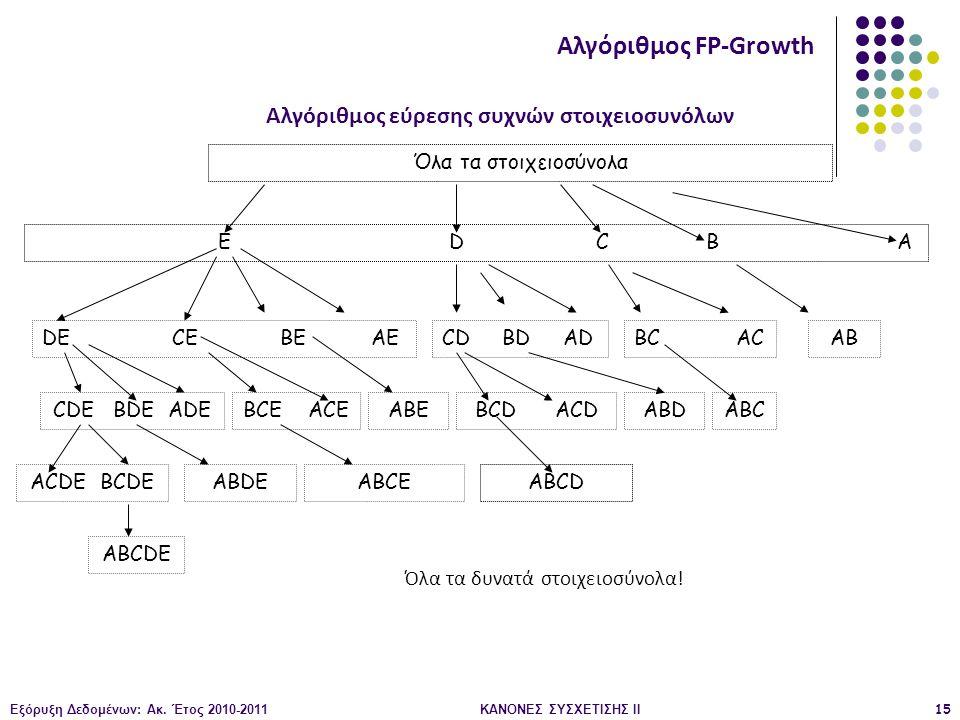 Εξόρυξη Δεδομένων: Ακ. Έτος 2010-2011ΚΑΝΟΝΕΣ ΣΥΣΧΕΤΙΣΗΣ ΙI15 Αλγόριθμος εύρεσης συχνών στοιχειοσυνόλων Αλγόριθμος FP-Growth Όλα τα στοιχειοσύνολα Ε D