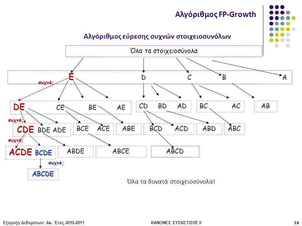 Εξόρυξη Δεδομένων: Ακ. Έτος 2010-2011ΚΑΝΟΝΕΣ ΣΥΣΧΕΤΙΣΗΣ ΙI16 Αλγόριθμος εύρεσης συχνών στοιχειοσυνόλων Αλγόριθμος FP-Growth Όλα τα στοιχειοσύνολα Ε D