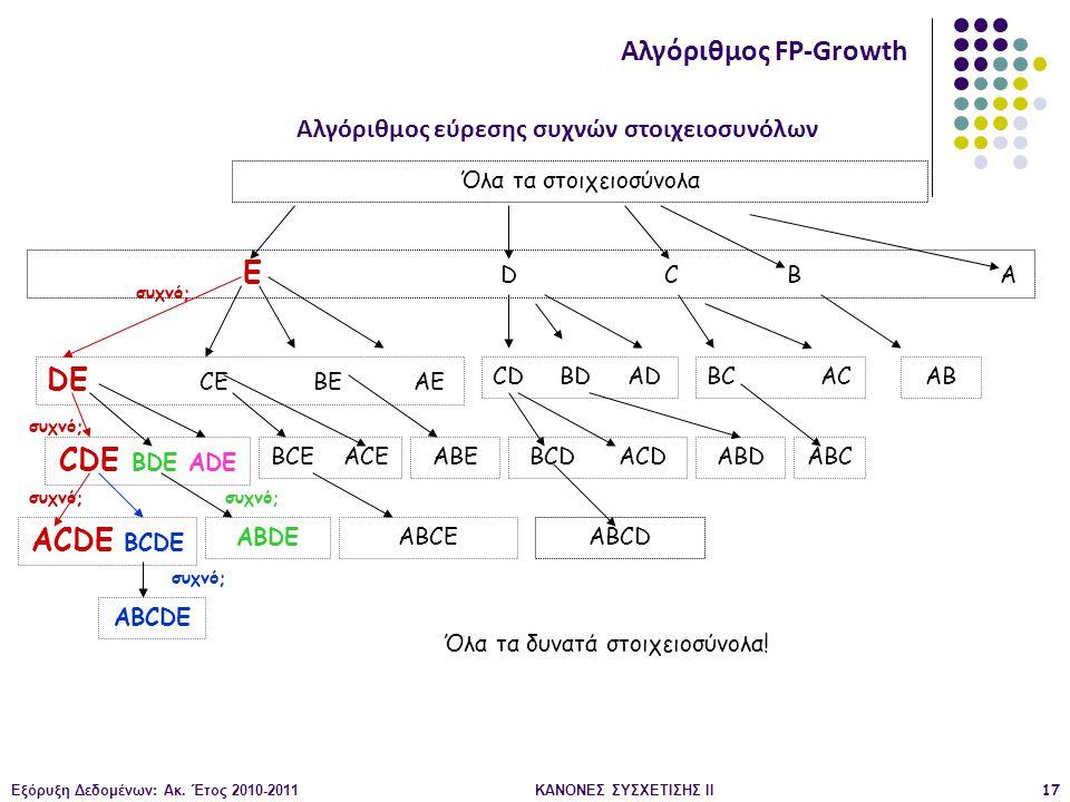 Εξόρυξη Δεδομένων: Ακ. Έτος 2010-2011ΚΑΝΟΝΕΣ ΣΥΣΧΕΤΙΣΗΣ ΙI17 Αλγόριθμος εύρεσης συχνών στοιχειοσυνόλων Αλγόριθμος FP-Growth Όλα τα στοιχειοσύνολα Ε D