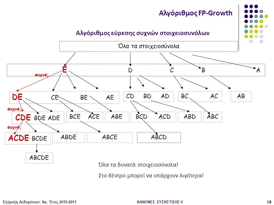 Εξόρυξη Δεδομένων: Ακ. Έτος 2010-2011ΚΑΝΟΝΕΣ ΣΥΣΧΕΤΙΣΗΣ ΙI18 Αλγόριθμος εύρεσης συχνών στοιχειοσυνόλων Αλγόριθμος FP-Growth Όλα τα στοιχειοσύνολα Ε D