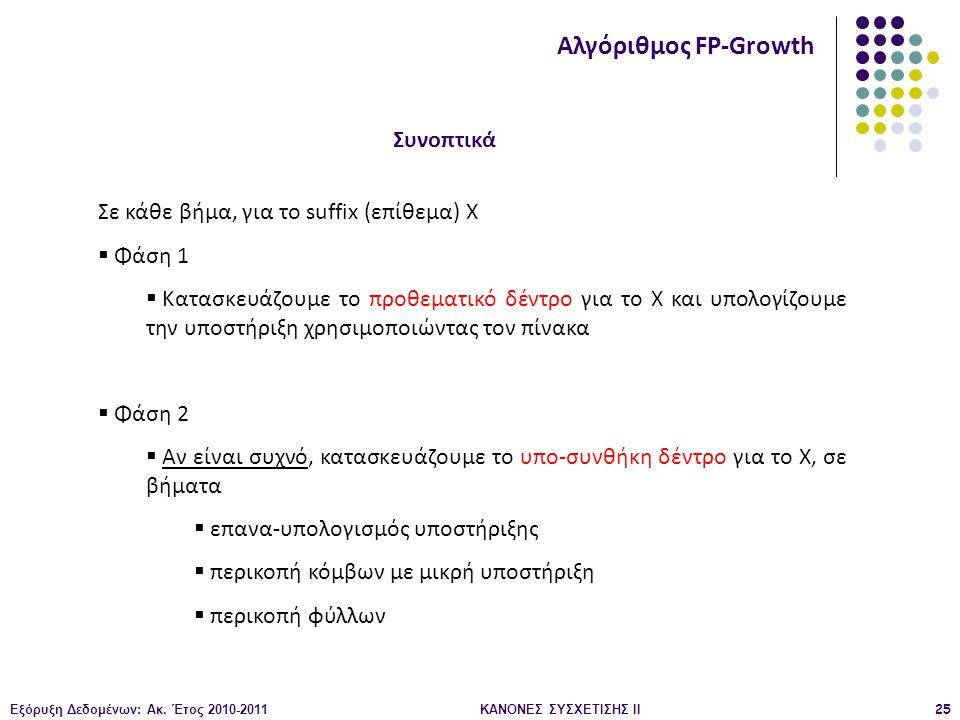 Εξόρυξη Δεδομένων: Ακ. Έτος 2010-2011ΚΑΝΟΝΕΣ ΣΥΣΧΕΤΙΣΗΣ ΙI25 Συνοπτικά Αλγόριθμος FP-Growth Σε κάθε βήμα, για το suffix (επίθεμα) Χ  Φάση 1  Κατασκε