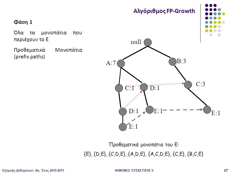 Εξόρυξη Δεδομένων: Ακ. Έτος 2010-2011ΚΑΝΟΝΕΣ ΣΥΣΧΕΤΙΣΗΣ ΙI27 null A:7 B:3 C:3 C:1 D:1 E:1 Αλγόριθμος FP-Growth Φάση 1 Όλα τα μονοπάτια που περιέχουν τ