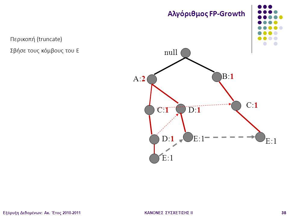 Εξόρυξη Δεδομένων: Ακ. Έτος 2010-2011ΚΑΝΟΝΕΣ ΣΥΣΧΕΤΙΣΗΣ ΙI38 null A:2 B:1 C:1 D:1 E:1 Αλγόριθμος FP-Growth Περικοπή (truncate) Σβήσε τους κόμβους του
