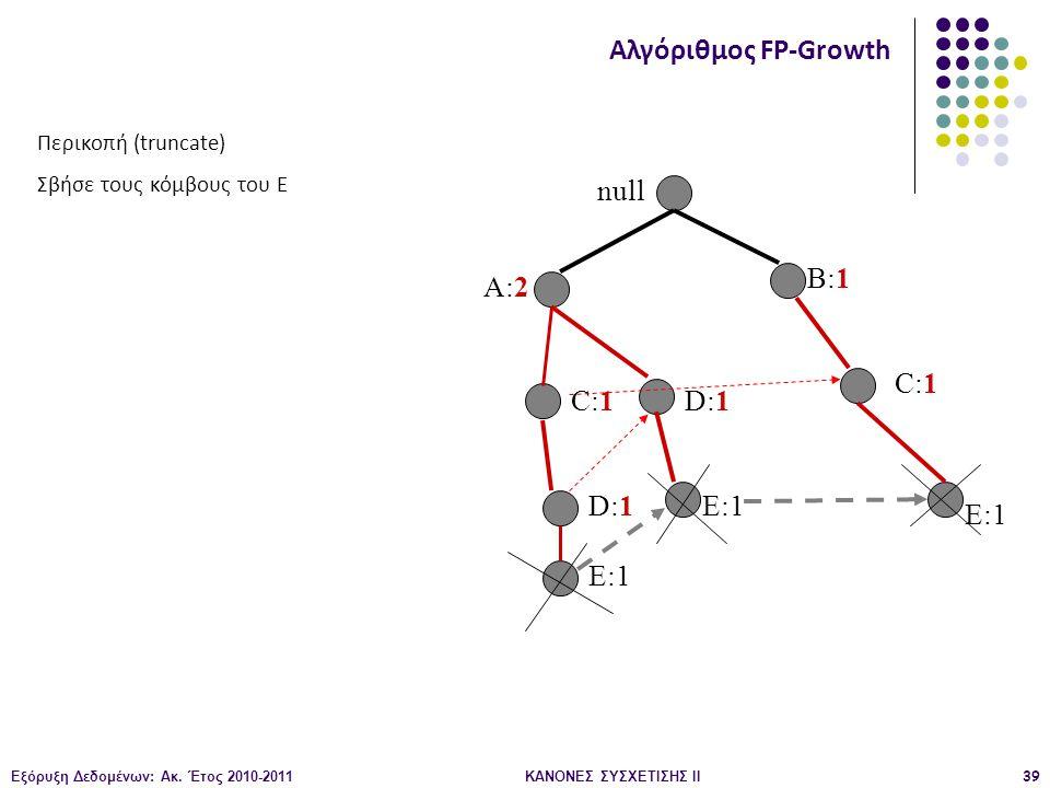 Εξόρυξη Δεδομένων: Ακ. Έτος 2010-2011ΚΑΝΟΝΕΣ ΣΥΣΧΕΤΙΣΗΣ ΙI39 null A:2 B:1 C:1 D:1 E:1 Αλγόριθμος FP-Growth Περικοπή (truncate) Σβήσε τους κόμβους του