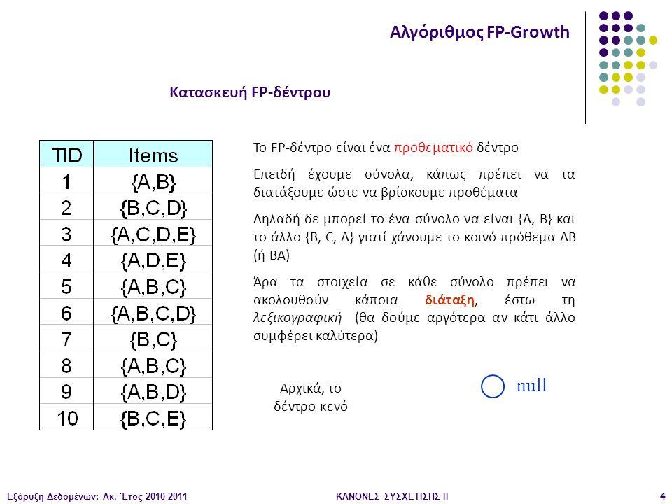 Εξόρυξη Δεδομένων: Ακ. Έτος 2010-2011ΚΑΝΟΝΕΣ ΣΥΣΧΕΤΙΣΗΣ ΙI4 null Κατασκευή FP-δέντρου Αλγόριθμος FP-Growth To FP-δέντρο είναι ένα προθεματικό δέντρο Ε