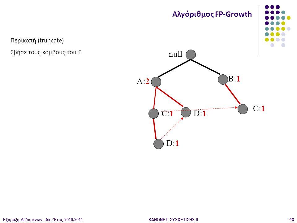 Εξόρυξη Δεδομένων: Ακ. Έτος 2010-2011ΚΑΝΟΝΕΣ ΣΥΣΧΕΤΙΣΗΣ ΙI40 null A:2 B:1 C:1 D:1 Αλγόριθμος FP-Growth Περικοπή (truncate) Σβήσε τους κόμβους του Ε