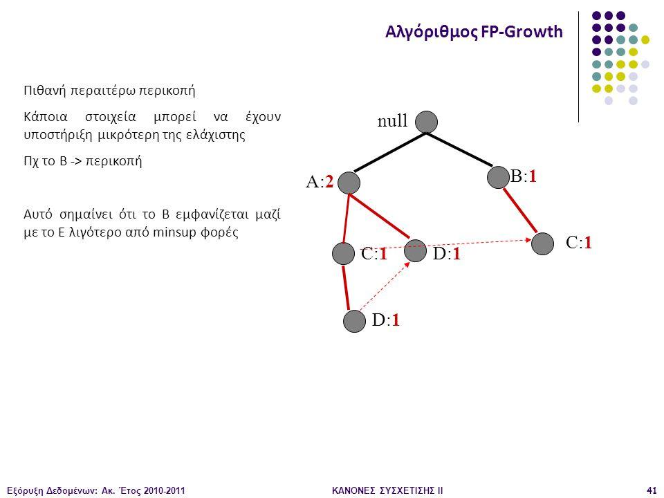 Εξόρυξη Δεδομένων: Ακ. Έτος 2010-2011ΚΑΝΟΝΕΣ ΣΥΣΧΕΤΙΣΗΣ ΙI41 null A:2 B:1 C:1 D:1 Αλγόριθμος FP-Growth Πιθανή περαιτέρω περικοπή Κάποια στοιχεία μπορε