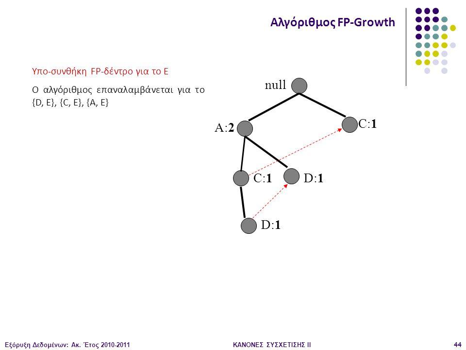 Εξόρυξη Δεδομένων: Ακ. Έτος 2010-2011ΚΑΝΟΝΕΣ ΣΥΣΧΕΤΙΣΗΣ ΙI44 null A:2 C:1 D:1 Αλγόριθμος FP-Growth Υπο-συνθήκη FP-δέντρο για το Ε Ο αλγόριθμος επαναλα