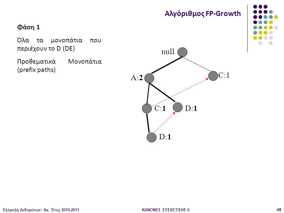 Εξόρυξη Δεδομένων: Ακ. Έτος 2010-2011ΚΑΝΟΝΕΣ ΣΥΣΧΕΤΙΣΗΣ ΙI45 null A:2 C:1 D:1 Αλγόριθμος FP-Growth Φάση 1 Όλα τα μονοπάτια που περιέχουν το D (DE) Προ
