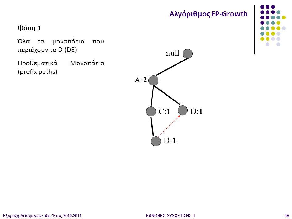 Εξόρυξη Δεδομένων: Ακ. Έτος 2010-2011ΚΑΝΟΝΕΣ ΣΥΣΧΕΤΙΣΗΣ ΙI46 null A:2 C:1 D:1 Αλγόριθμος FP-Growth Φάση 1 Όλα τα μονοπάτια που περιέχουν το D (DE) Προ