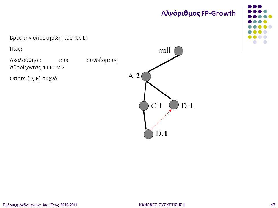 Εξόρυξη Δεδομένων: Ακ. Έτος 2010-2011ΚΑΝΟΝΕΣ ΣΥΣΧΕΤΙΣΗΣ ΙI47 null A:2 C:1 D:1 Αλγόριθμος FP-Growth Βρες την υποστήριξη του {D, E} Πως; Ακολούθησε τους