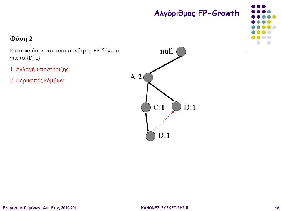Εξόρυξη Δεδομένων: Ακ. Έτος 2010-2011ΚΑΝΟΝΕΣ ΣΥΣΧΕΤΙΣΗΣ ΙI48 null A:2 C:1 D:1 Αλγόριθμος FP-Growth Φάση 2 Κατασκεύασε το υπο-συνθήκη FP-δέντρο για το