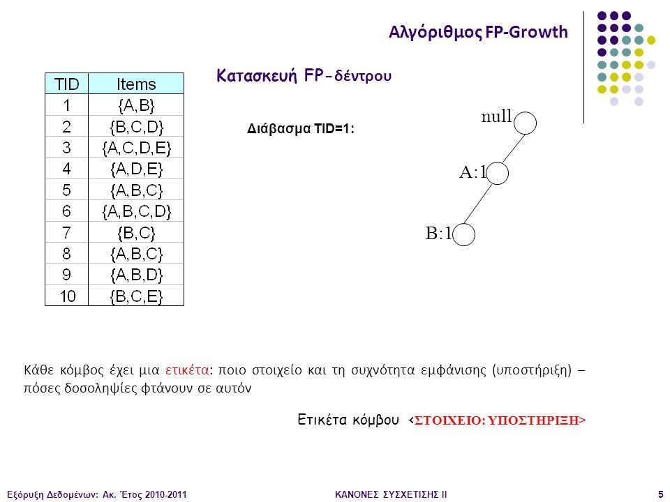Εξόρυξη Δεδομένων: Ακ. Έτος 2010-2011ΚΑΝΟΝΕΣ ΣΥΣΧΕΤΙΣΗΣ ΙI5 null A:1 B:1 Διάβασμα TID=1: Κατασκευή FP- δέντρου Αλγόριθμος FP-Growth Κάθε κόμβος έχει μ