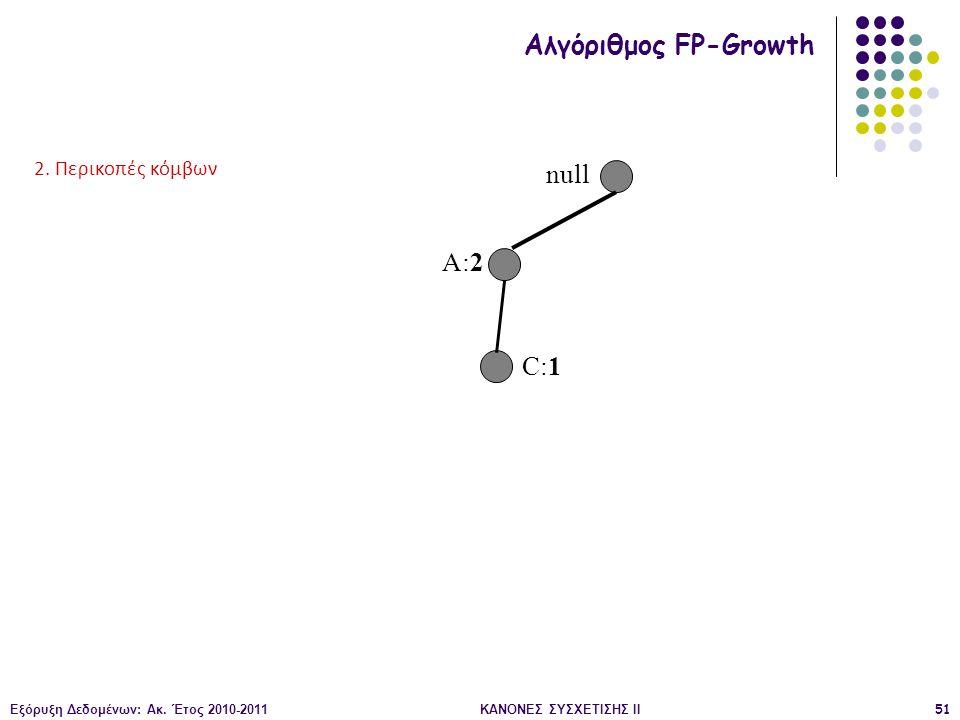 Εξόρυξη Δεδομένων: Ακ. Έτος 2010-2011ΚΑΝΟΝΕΣ ΣΥΣΧΕΤΙΣΗΣ ΙI51 null A:2 C:1 Αλγόριθμος FP-Growth 2. Περικοπές κόμβων