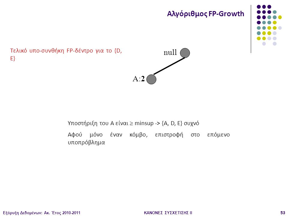 Εξόρυξη Δεδομένων: Ακ. Έτος 2010-2011ΚΑΝΟΝΕΣ ΣΥΣΧΕΤΙΣΗΣ ΙI53 null A:2 Αλγόριθμος FP-Growth Τελικό υπο-συνθήκη FP-δέντρο για το {D, E} Υποστήριξη του Α