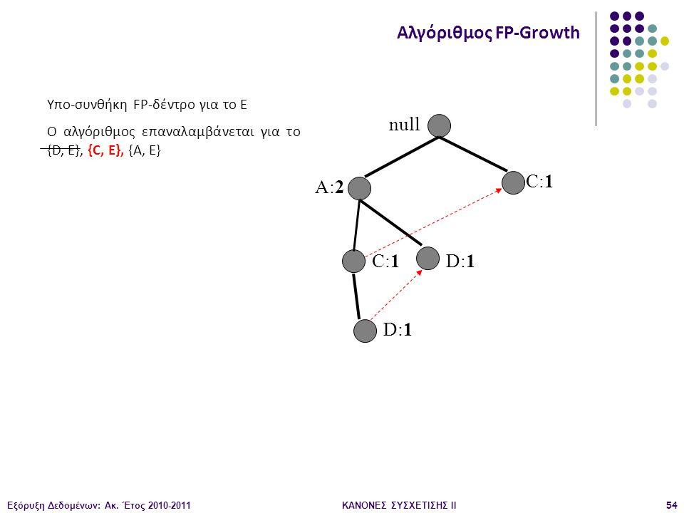 Εξόρυξη Δεδομένων: Ακ. Έτος 2010-2011ΚΑΝΟΝΕΣ ΣΥΣΧΕΤΙΣΗΣ ΙI54 null A:2 C:1 D:1 Αλγόριθμος FP-Growth Υπο-συνθήκη FP-δέντρο για το Ε Ο αλγόριθμος επαναλα