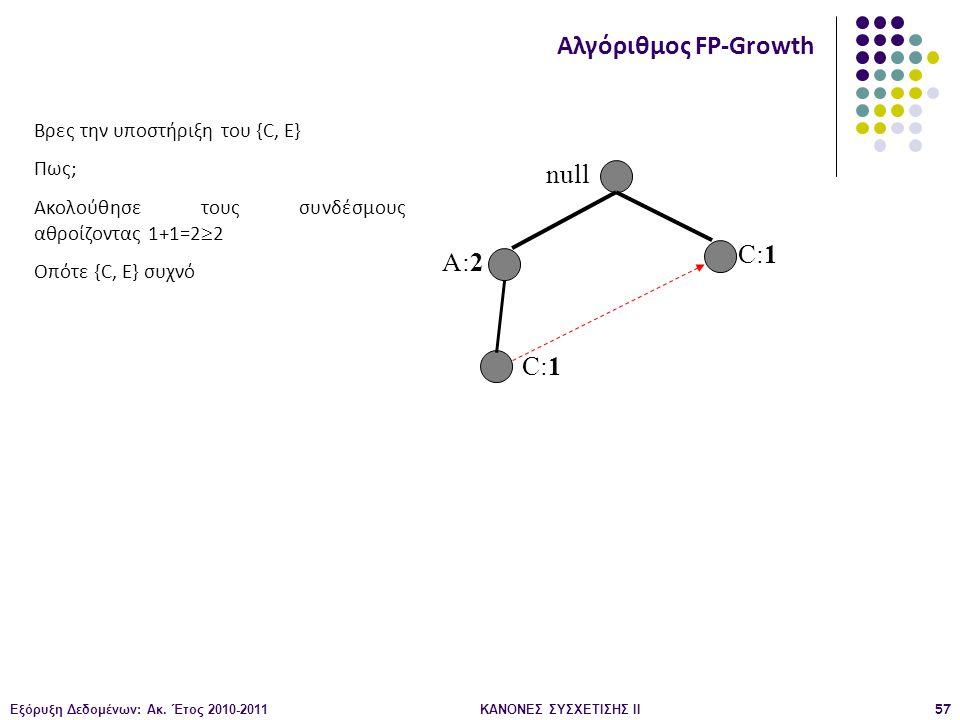 Εξόρυξη Δεδομένων: Ακ. Έτος 2010-2011ΚΑΝΟΝΕΣ ΣΥΣΧΕΤΙΣΗΣ ΙI57 null A:2 C:1 Αλγόριθμος FP-Growth Βρες την υποστήριξη του {C, E} Πως; Ακολούθησε τους συν