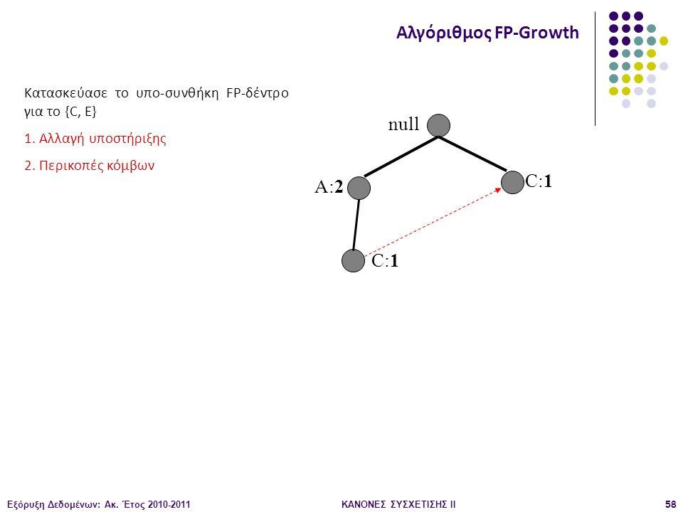 Εξόρυξη Δεδομένων: Ακ. Έτος 2010-2011ΚΑΝΟΝΕΣ ΣΥΣΧΕΤΙΣΗΣ ΙI58 null A:2 C:1 Αλγόριθμος FP-Growth Κατασκεύασε το υπο-συνθήκη FP-δέντρο για το {C, E} 1. Α